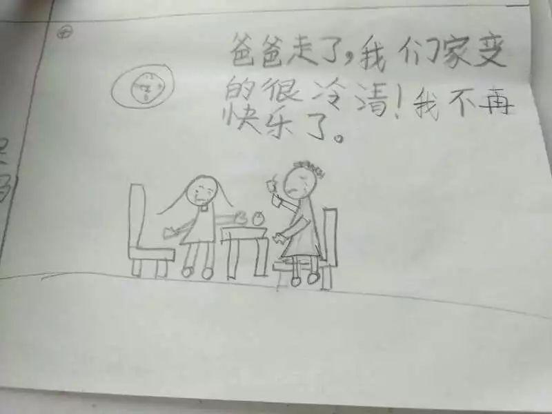 幸运飞艇预测在线网页:8岁女孩的画看哭了好多人:电话把爸爸捉走了…